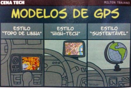 Modelos de GPS