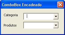 Estrutura do Formulário ComboBox Encadeados